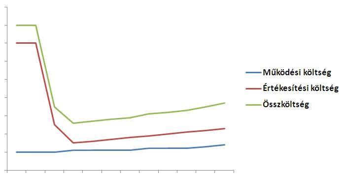 ktg-graf.jpg